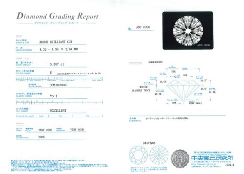 中央宝石研究所が発行した鑑定書