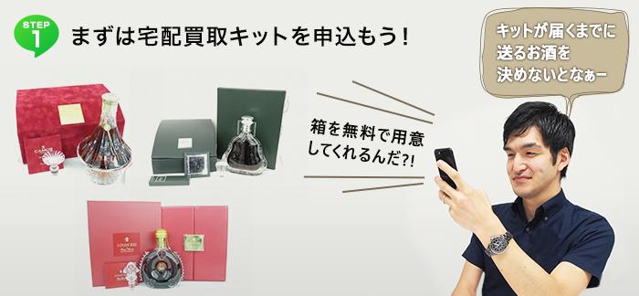 1:LINE(メール)で売りたい商品の写真と詳細をお送りいただく