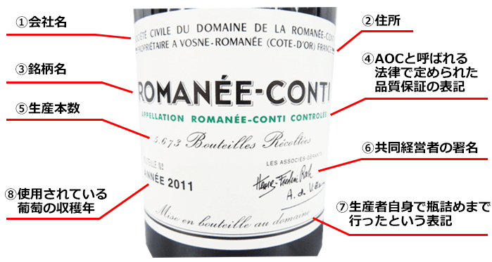 DRC ロマネコンティのラベルについて