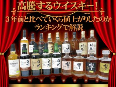 3年前と比べて値上がりした 国産ウイスキーを発表!
